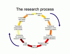 Comparative Case Study - SAGE Research Methods
